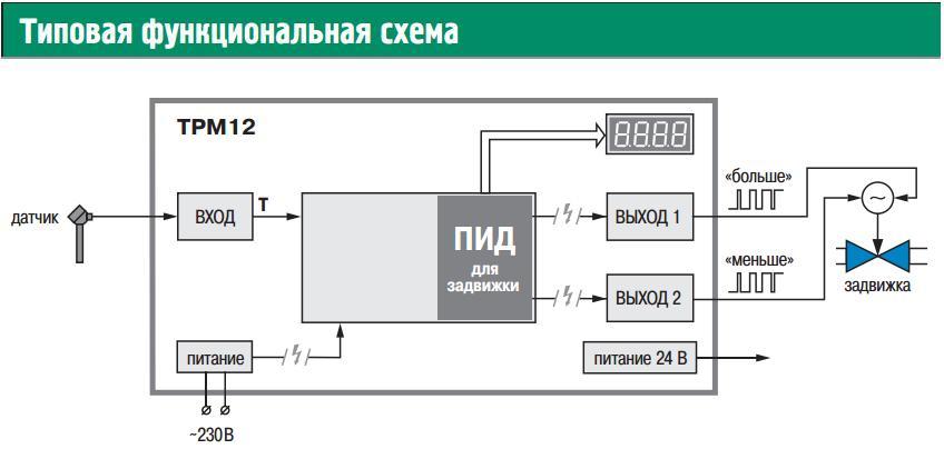 электросхема ТРМ12