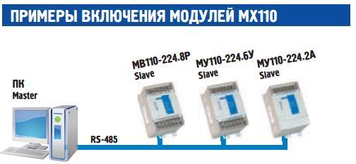Му110-16р схема подключения